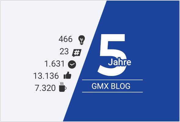 Zahlen, Daten und Fakten zum GMX Blog