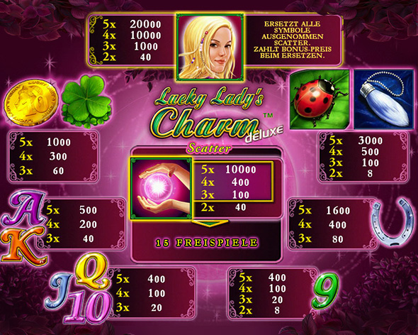 online casino for fun lucky lady charm online