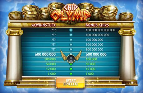 Chips Olymp