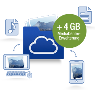 GMX MediaCenter Download
